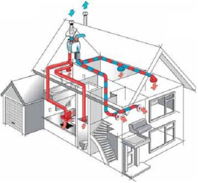 Wc En Badkamer Ventilatie Ventilator Badkamer Toilet